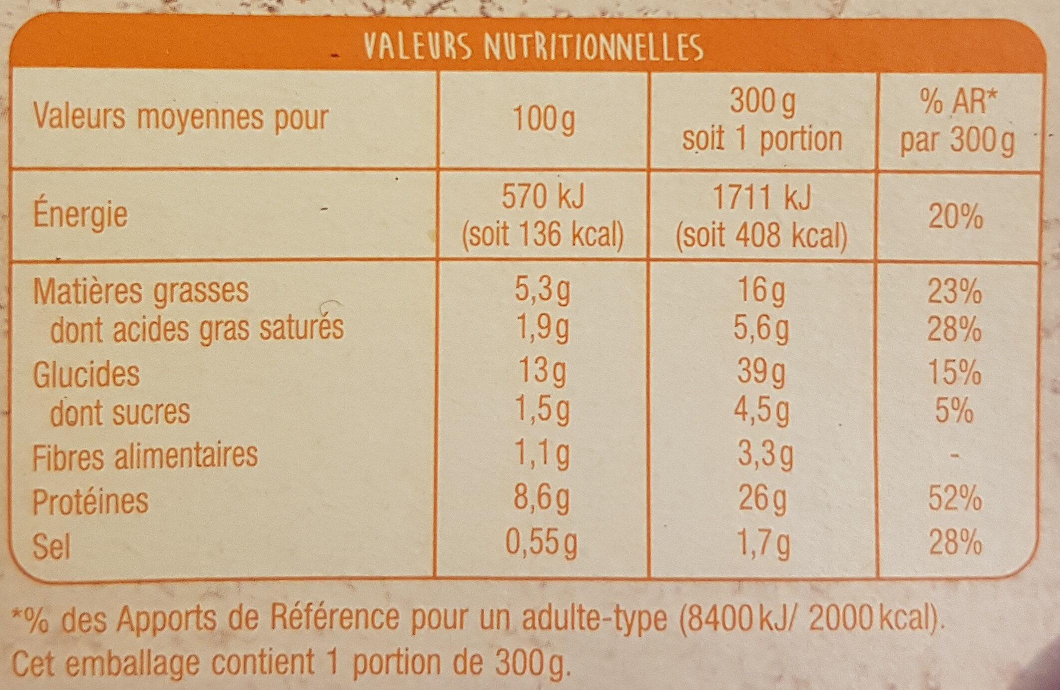 Pâtes Poulet champignons - Informations nutritionnelles