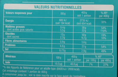 Poulet curry vert et duo de rix - Nutrition facts - fr