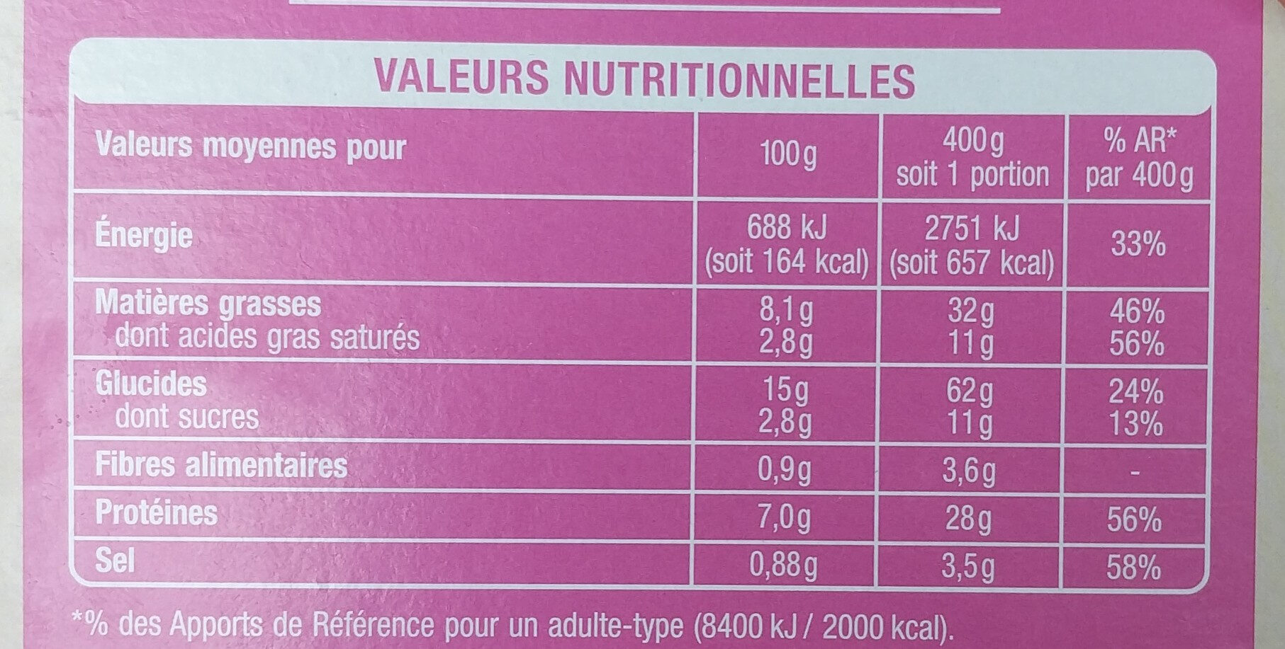 Poulet Tikka Massala & Riz basmati - Informations nutritionnelles