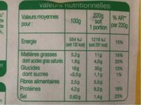 Riz complet curry tofu - Valori nutrizionali - fr