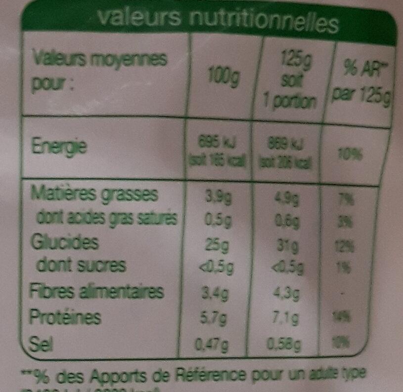 Riz et légumineuses - Nutrition facts
