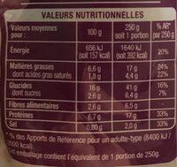 Riz façon chili - Voedingswaarden - fr