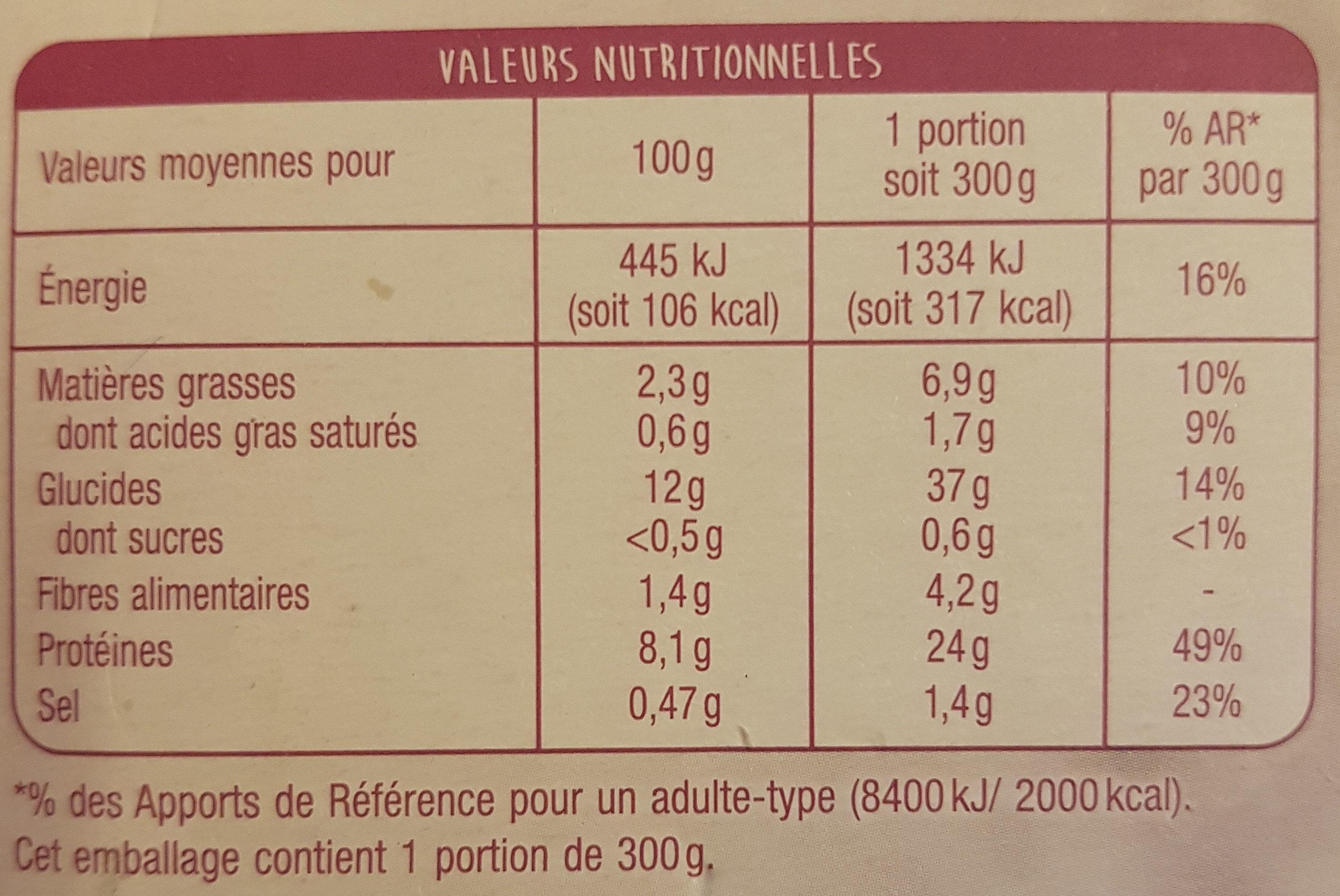 Bourguignon et ses pâtes - Voedingswaarden - fr