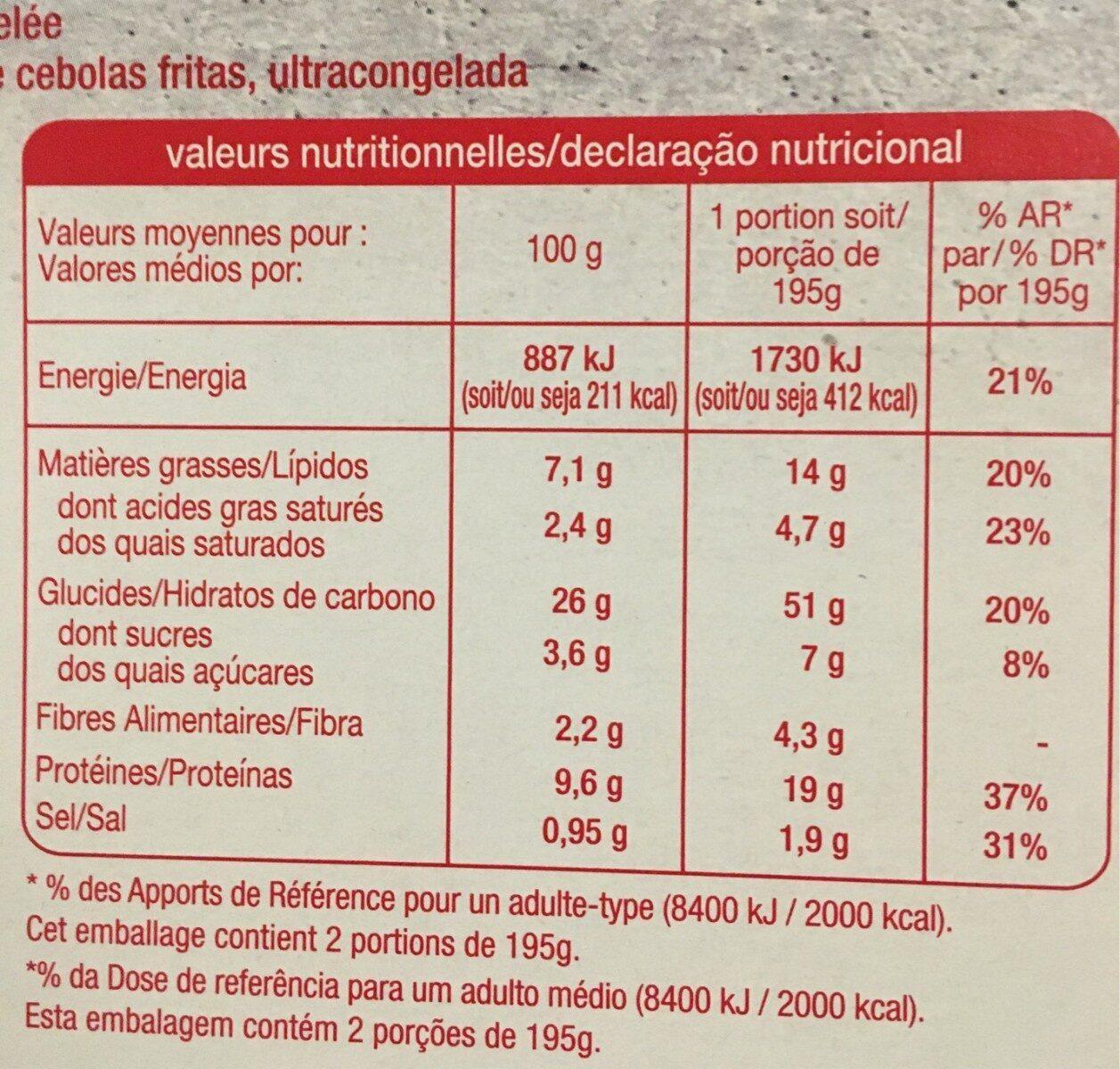 Pizza Bolognaise - Informations nutritionnelles