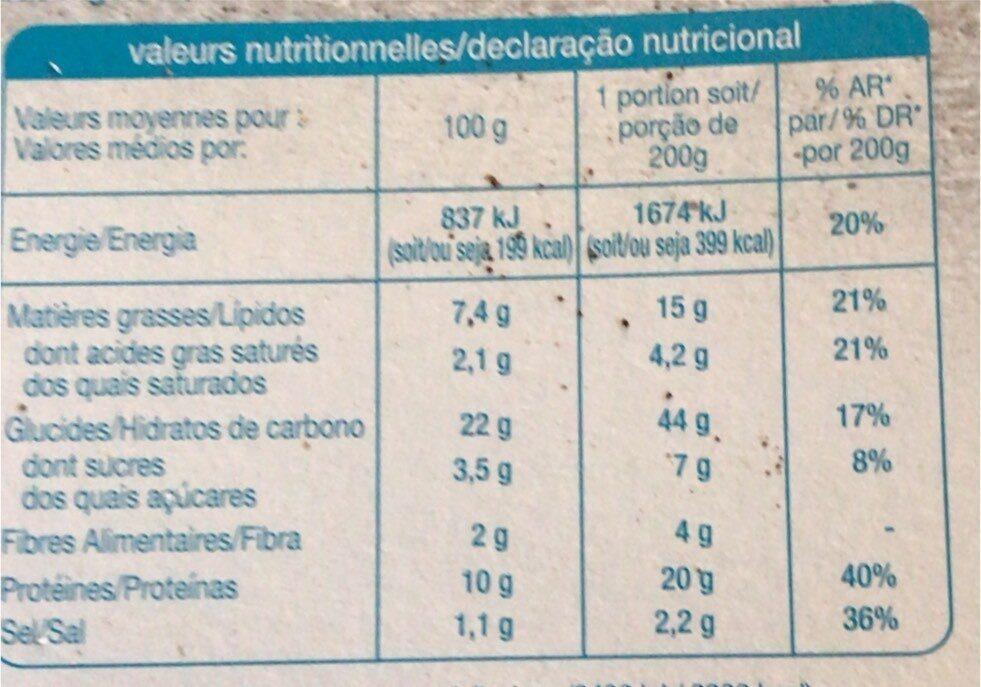 Pizza fruit de mer - Nutrition facts - fr