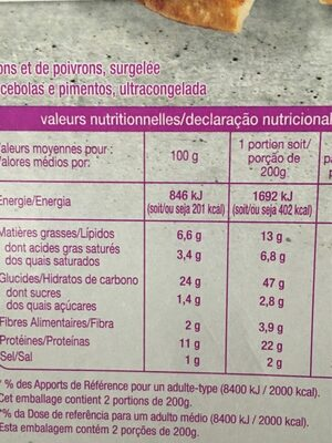 Pizza Kebab - Nutrition facts - fr