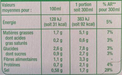 Velouté courgettes basilic - Informations nutritionnelles - fr