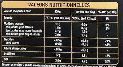Saumon fumé d'Ecosse - Informations nutritionnelles - fr