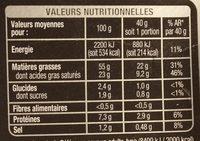 Foie Gras de Canard du Sud-Ouest 100 % morceaux aux poivres - Nutrition facts