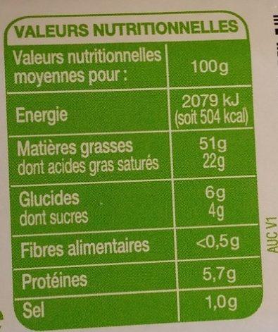 Spécialité de Bloc de Foie gras de canard aux pépites de figue - Voedigswaarden