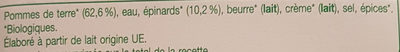 Purée de Pomme de terre et épinards - Ingrédients