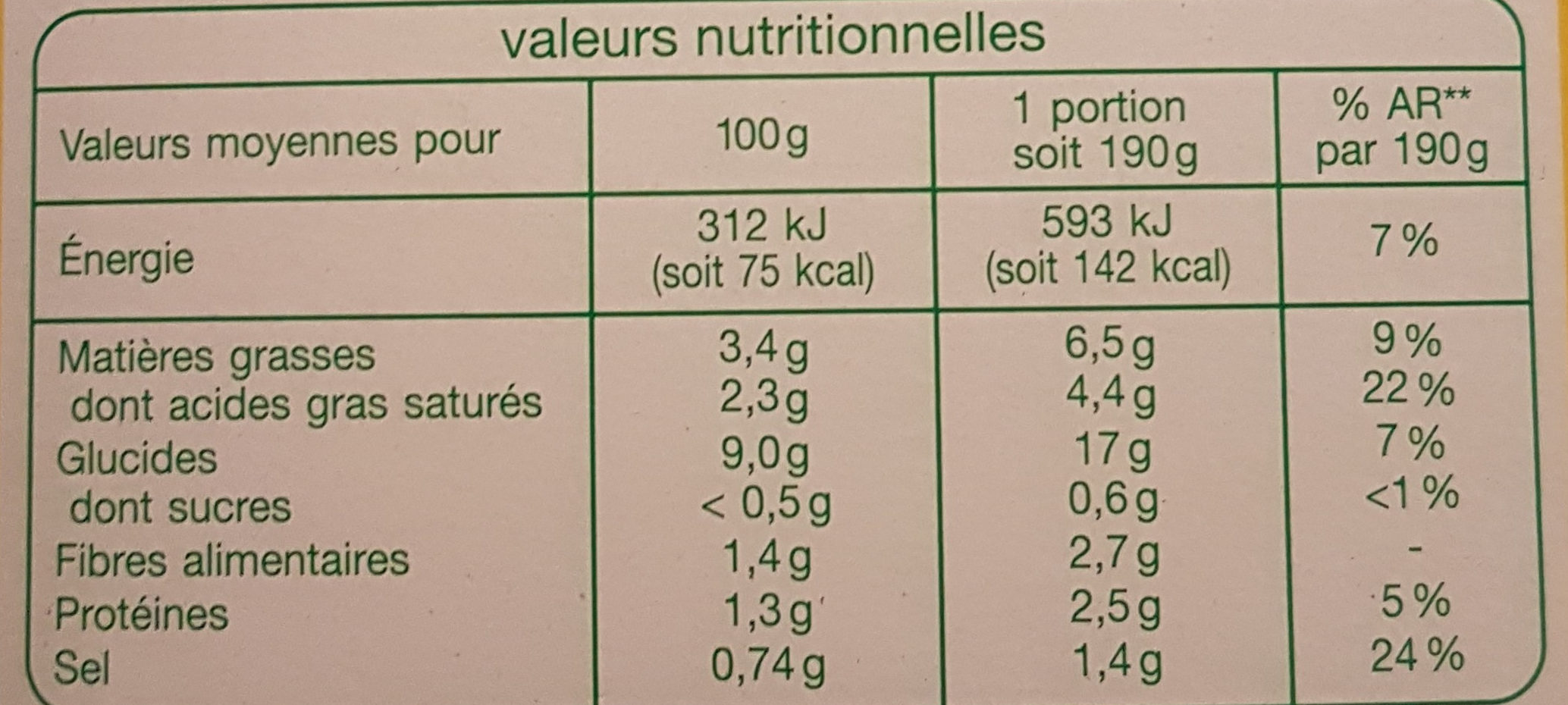 Purée de Pomme de terre et épinards - Informations nutritionnelles