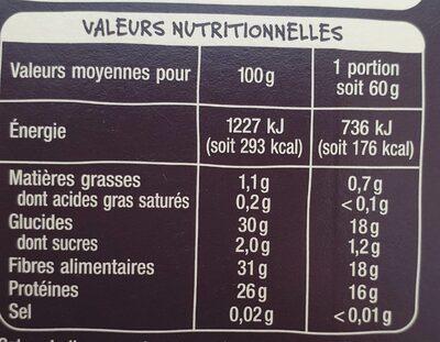 Lentilles vertes du Centre-Val de Loire - 营养成分 - fr
