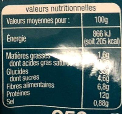 Muffins au blé complet - Informations nutritionnelles - fr