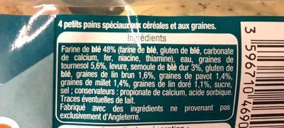 Muffin - Ingrédients