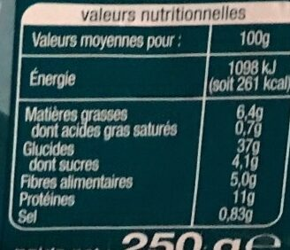 Muffin - Informations nutritionnelles