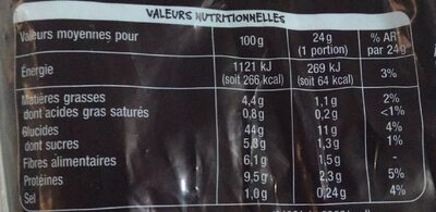 Pain rustique céréales et graines - Valori nutrizionali