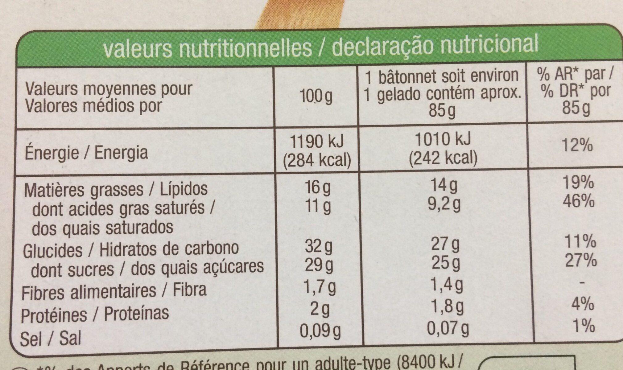 DOUBLE Glace menthe - Informations nutritionnelles - fr