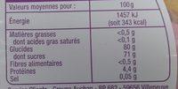 La box qui mixe - Informations nutritionnelles