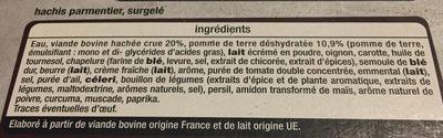 Hachi Parmentier - Ingrediënten