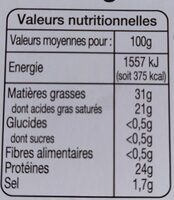 Gouda holland au cumin - Voedingswaarden - fr