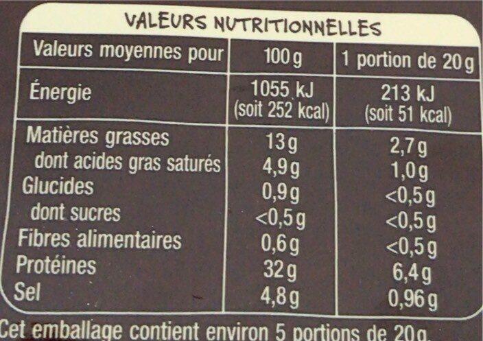 Mmm! Jambon sec des Pyrénées - Valori nutrizionali - fr