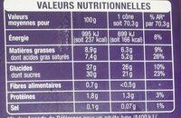 Glace - Informations nutritionnelles - fr