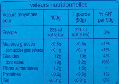 Compotes multi variétés - Nutrition facts