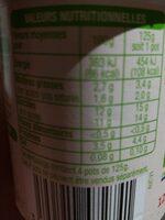 Les morceaux myrtille - Nutrition facts
