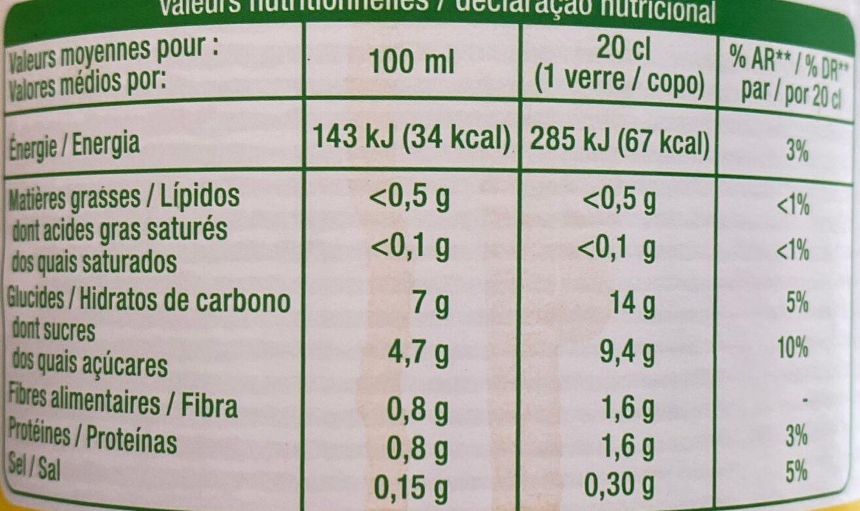 Jus de carotte - Informations nutritionnelles - fr