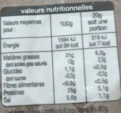 Saucisson sec tranché - Informations nutritionnelles