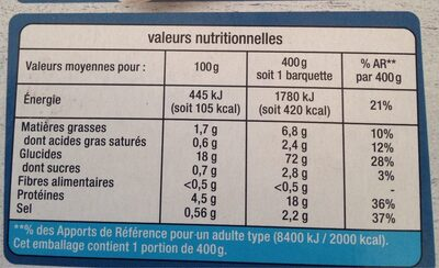 Les grosses faims Riz et poisson - Valori nutrizionali - fr