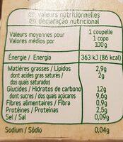 Brassé saveur abricot - Nutrition facts