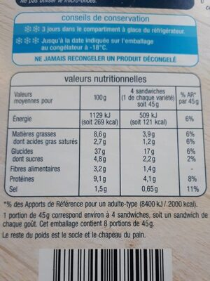 Pain de campagne surprise - Nutrition facts