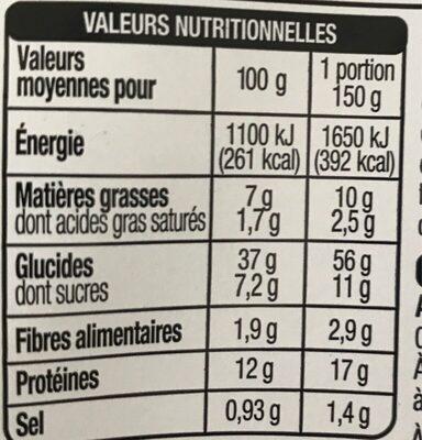 Ravioli Boeuf - Informations nutritionnelles