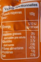 Cocktail - Nutrition facts