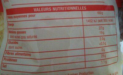 Fromage râpé - Nutrition facts