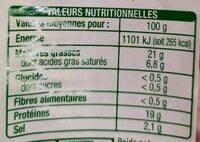 Lardons nature Auchan label rouge - Nutrition facts