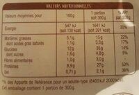 Poulet chorizo et ses pâtes - Nutrition facts
