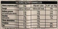 Pizza Crumble Chèvre Légumes Grillés 180g Auchan - Nutrition facts