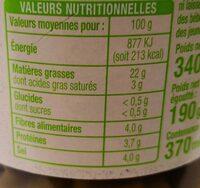 BIO Olives vertes aux amandes - Informations nutritionnelles