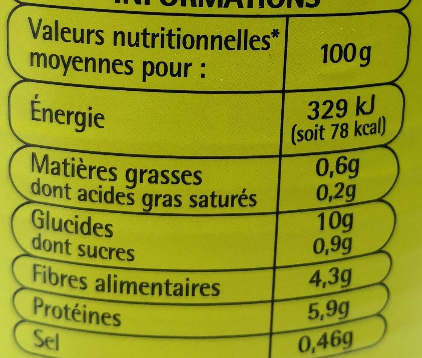 Flageolets verts - Informations nutritionnelles