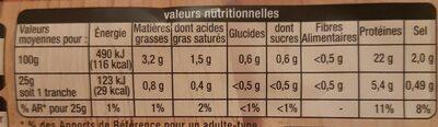 Roti de boeuf - Nutrition facts - fr