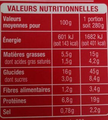 Macaroni sauce tomates boulettes de viande - Informations nutritionnelles - fr