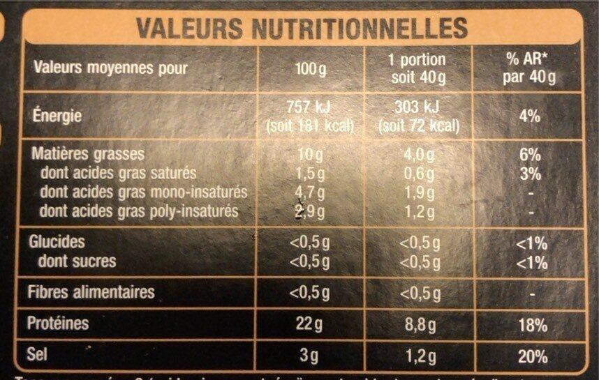 saumon fumé d'écosse - Valori nutrizionali - fr