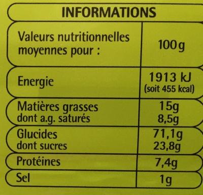 Galettes fines - Voedingswaarden