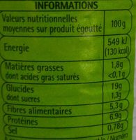 Pouce Pois chiches - Informations nutritionnelles