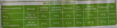 Pouce madeleines longues 1 x - Informations nutritionnelles