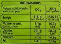 Riz cantonais - Voedigswaarden
