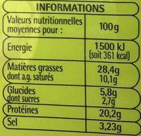 Chorizo - Nutrition facts
